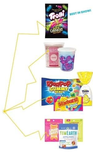 sugar-trends-2